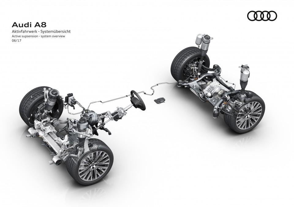Con la suspensión del nuevo Audi A8 desaparecen los baches