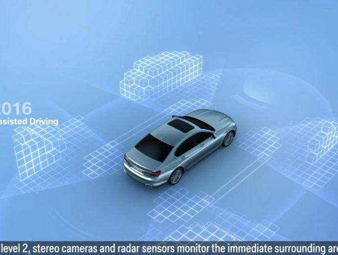 5 niveles de conducción autónoma BMW