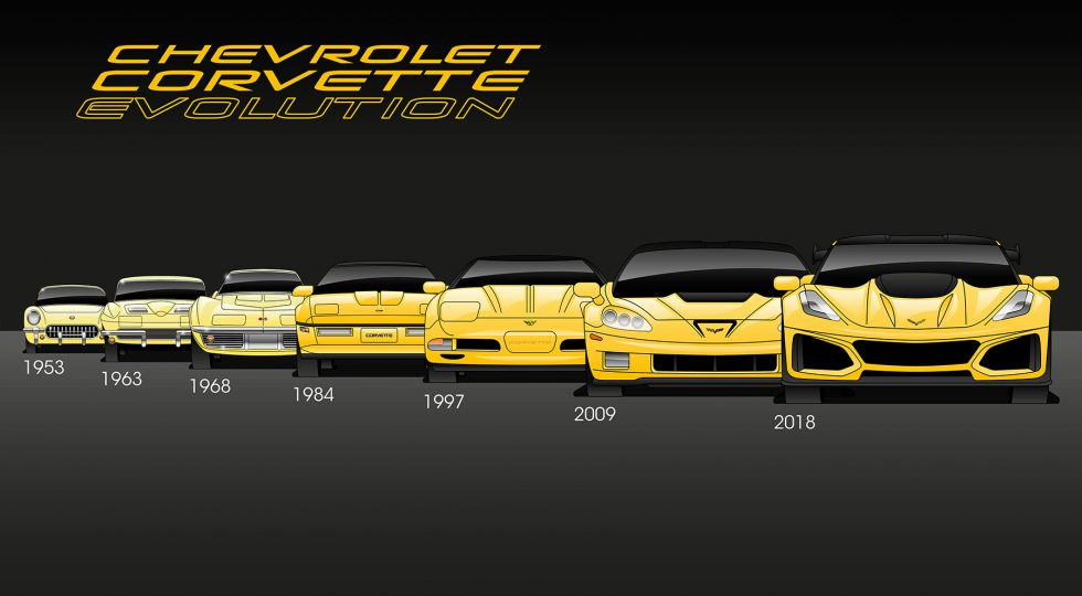 Chevrolet Corvette (desde 1953)