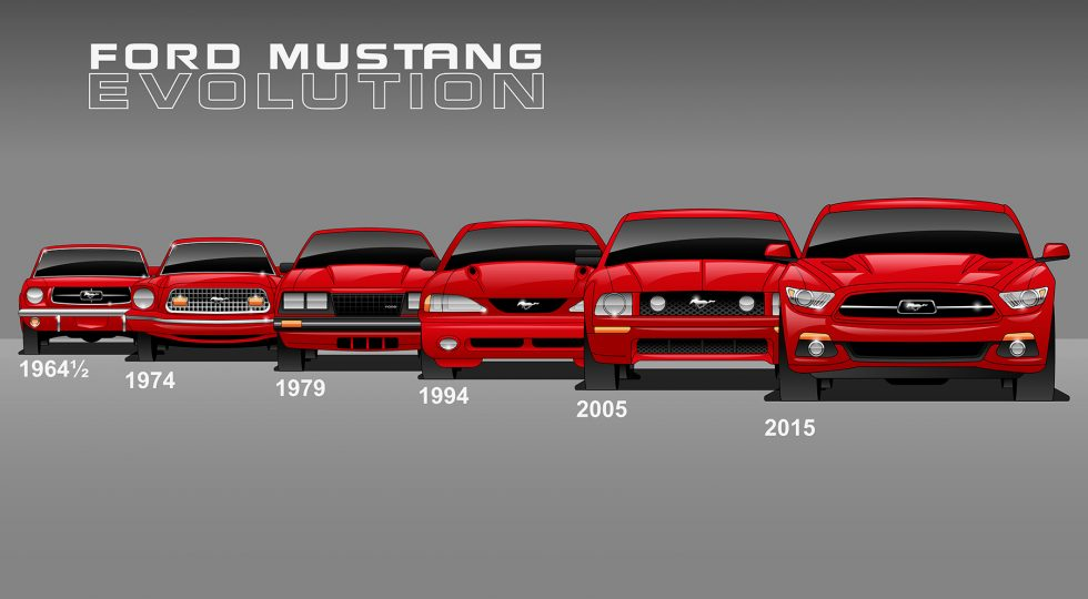 Ford Mustang (desde 1964)