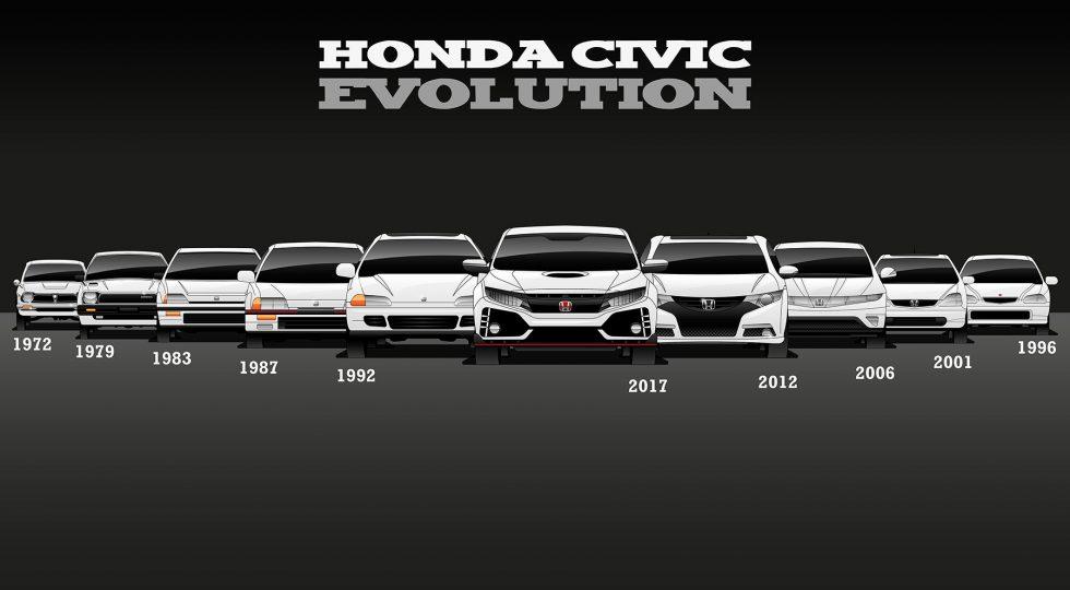 Honda Civic (desde 1972)