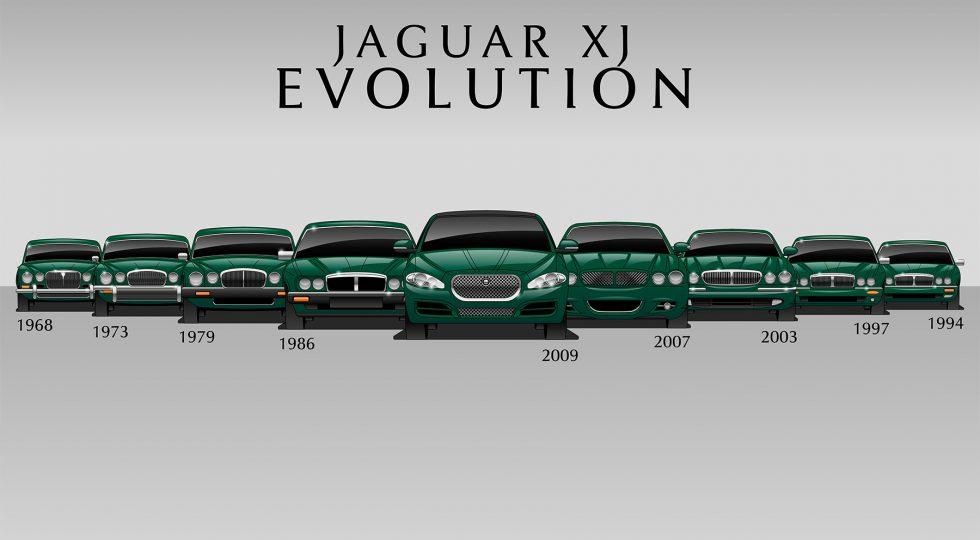 Jaguar XJ (desde 1968)