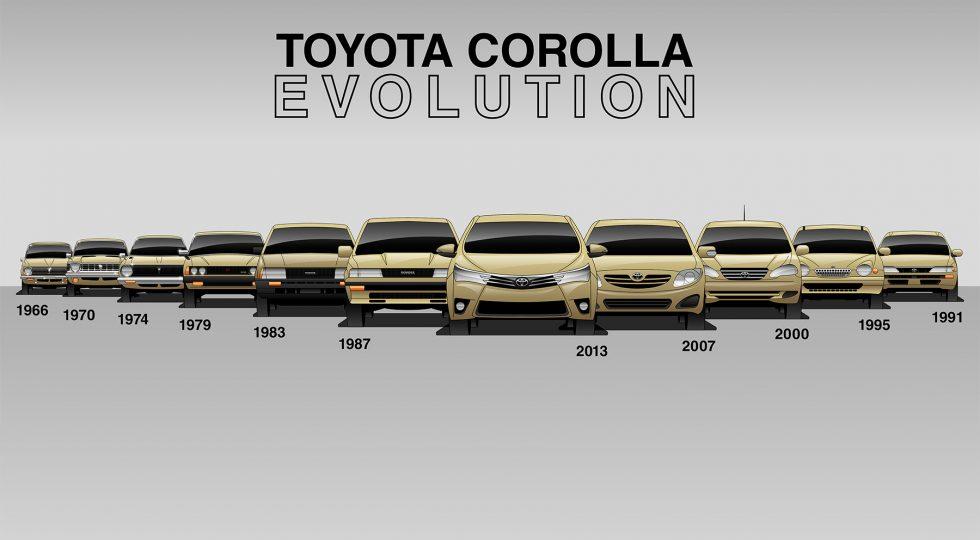 Toyota Corolla (desde 1966)