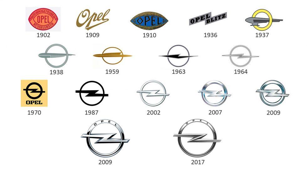 logotipos de coches