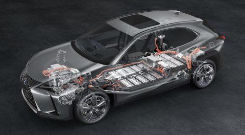 La batería del Lexus UX eléctrico promete un millón de kilómetros