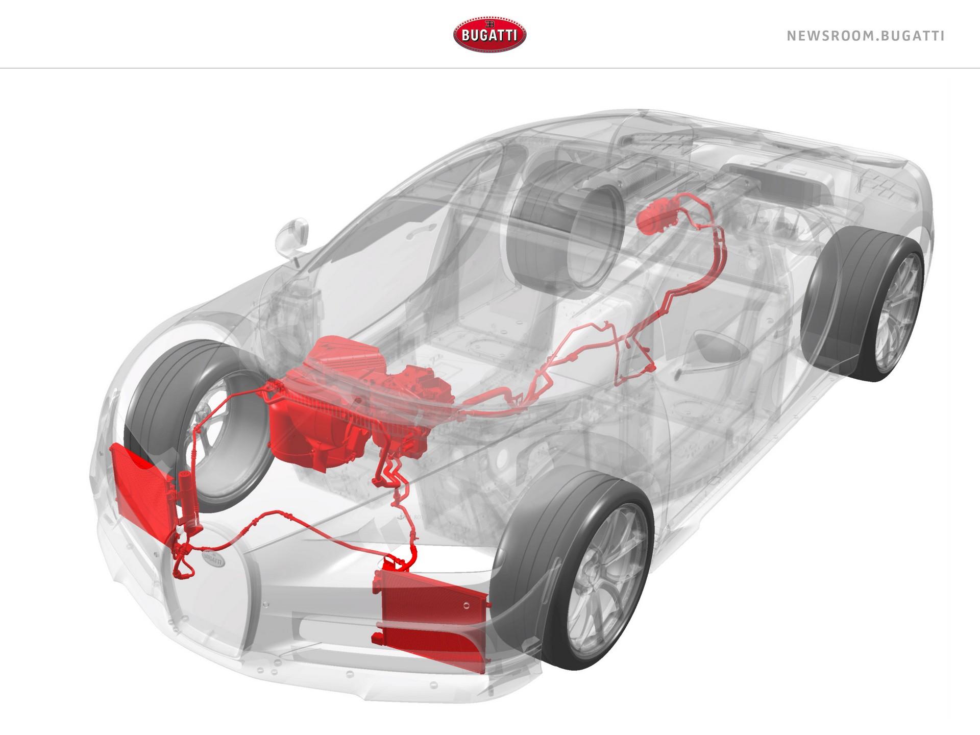 aire acondicionado Bugatti Chiron